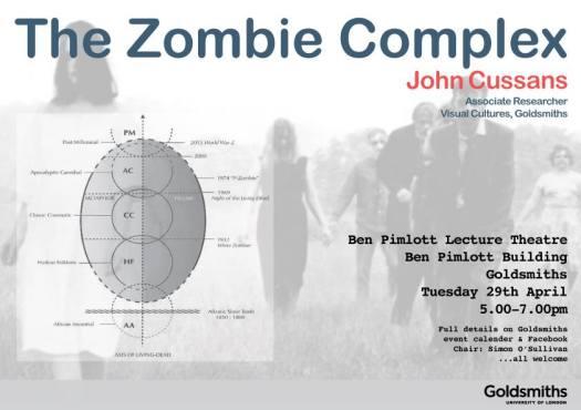 Zombie Complex