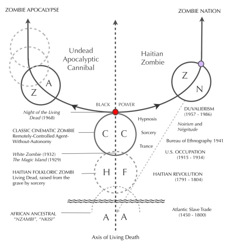 Bifurcation Diagram (trimmed)